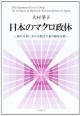 日本のマクロ政体 現代日本における政治代表の動態分析
