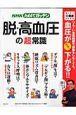 NHKためしてガッテン 脱・高血圧の「超」常識