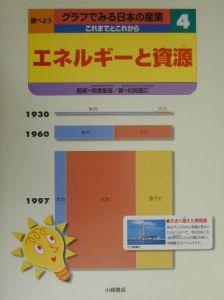 調べようグラフでみる日本の産業 エネルギーと資源