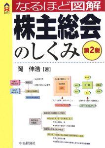 『なるほど図解・株主総会のしくみ<第2版>』岡伸浩