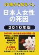 日本人女性の死因 2010 30歳から知るべし