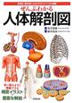 ぜんぶわかる 人体解剖図