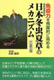 日本冬虫夏草のメカニズム 昆虫寄生菌類 免疫力を飛躍的に高める ガン克服への道