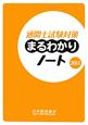 通関士 試験対策 まるわかりノート 2011