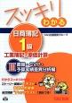 スッキリわかる 日商簿記 1級 工業簿記・原価計算3 直接・CVP・予算実績差異分析編