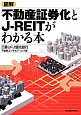 図解・不動産証券化とJ-REITがわかる本