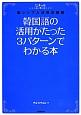 韓国語の活用がたった3パターンでわかる本 ヒチョル式 超シンプル活用法講義