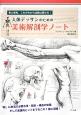 人体デッサンのための美術解剖学ノート 骨と筋肉、これがわかれば絵は変わる!