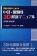 耳科手術のための中耳・側頭骨3D解剖マニュアル DVD-ROM付