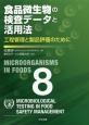 食品微生物の検査データと活用法 工程管理と製品評価のために