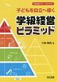 子どもを自立へ導く学級経営ピラミッド