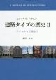 建築タイプの歴史 ホテルから工場まで (2)