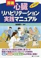 国循 心臓リハビリテーション実践マニュアル