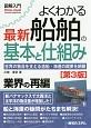よくわかる 最新船舶の基本と仕組み<第3版> 図解入門How-nual Visual Guide Book 世界の物流を支える造船・海運の概要を網羅