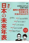 驚愕!日本の未来年表