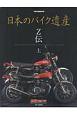 日本のバイク遺産 Z伝(上)