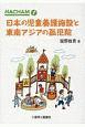 日本の児童養護施設と東南アジアの孤児院 NACHAM1