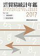 国際連合貿易統計年鑑 2017 (66)