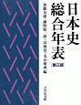 日本史総合年表<第三版>
