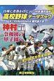 鹿児島県高校野球データブック 2019 白球に青春かけて