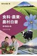 食料・農業・農村白書 参考統計表 令和元年