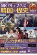 韓国ドラマで学ぶ韓国の歴史 2020