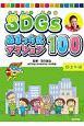 SDGs ぬまっち式アクション100 まち編 (2)