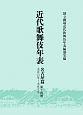 近代歌舞伎年表 名古屋篇 (14)