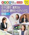 七十七銀行・楽天Edy・日本生命・野村ホールディングス お金にかかわる会社 職場体験完全ガイド