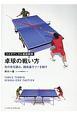 卓球の戦い方 先の先を読み、超高速ラリーを制す