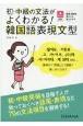 初・中級の文法がよくわかる!韓国語表現文型 音声はダウンロード
